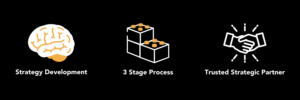 Close_Brothers_Employee_Engagement_Strategy_Icons